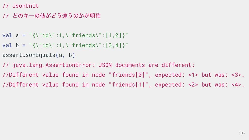 """// JsonUnit // どのキーの値がどう違うのかが明確 val a = """"{\""""id\..."""