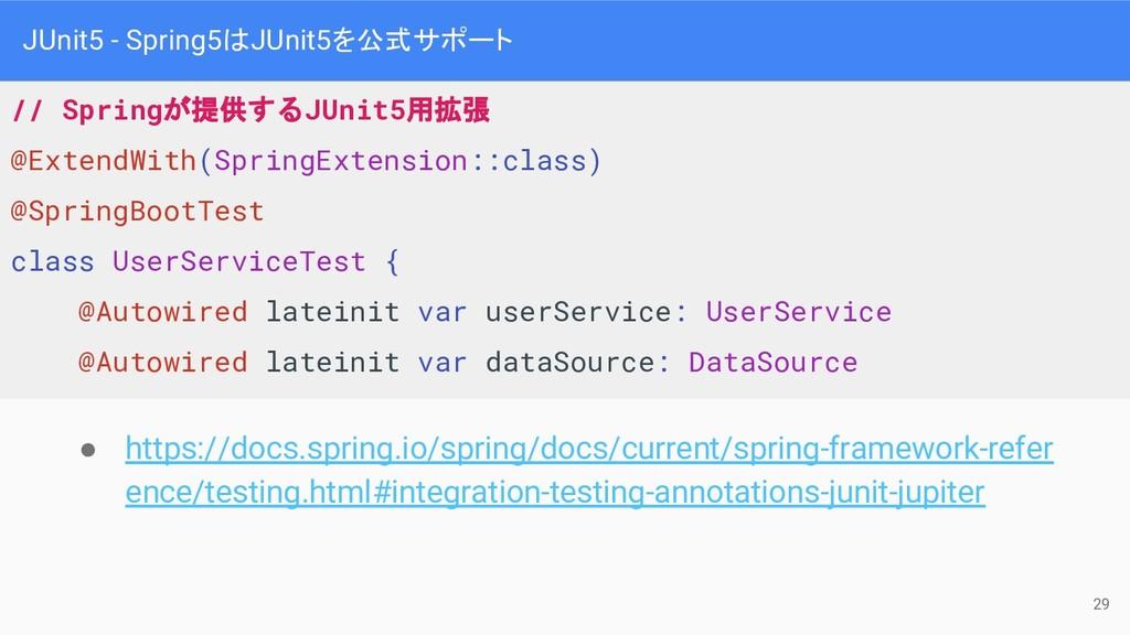 // Springが提供するJUnit5用拡張 @ExtendWith(SpringExten...