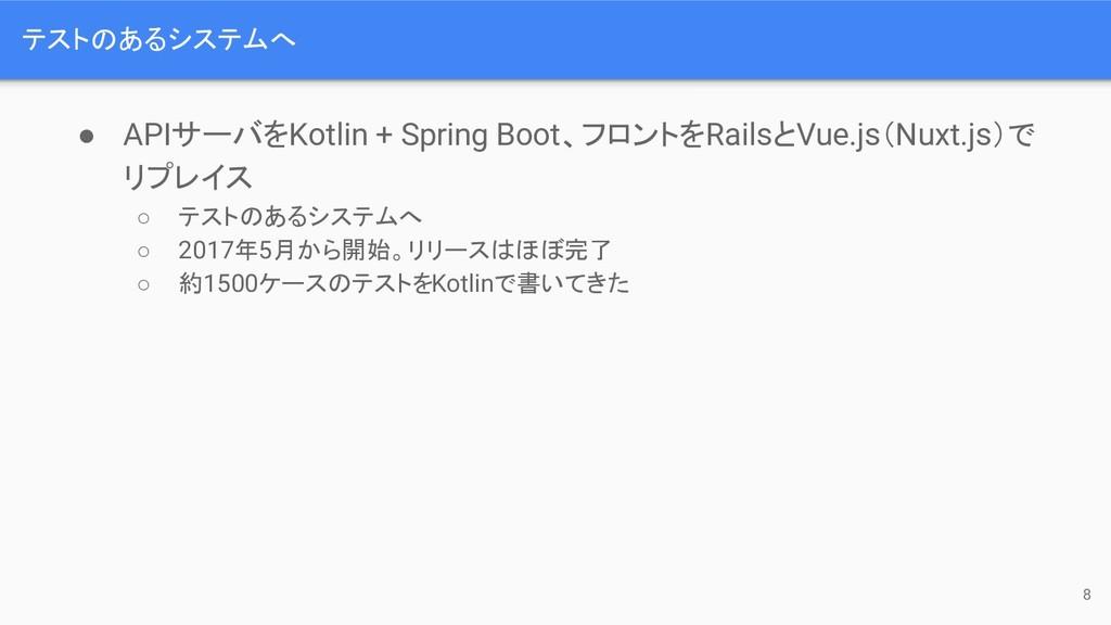 テストのあるシステムへ ● APIサーバをKotlin + Spring Boot、フロントを...