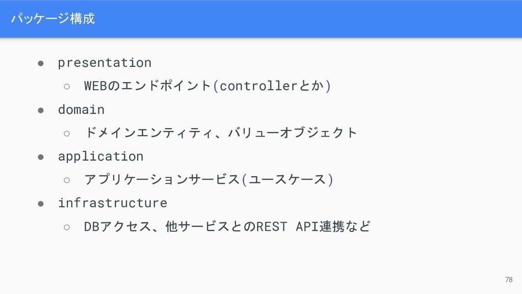 パッケージ構成 78 ● presentation ○ WEBのエンドポイント(control...