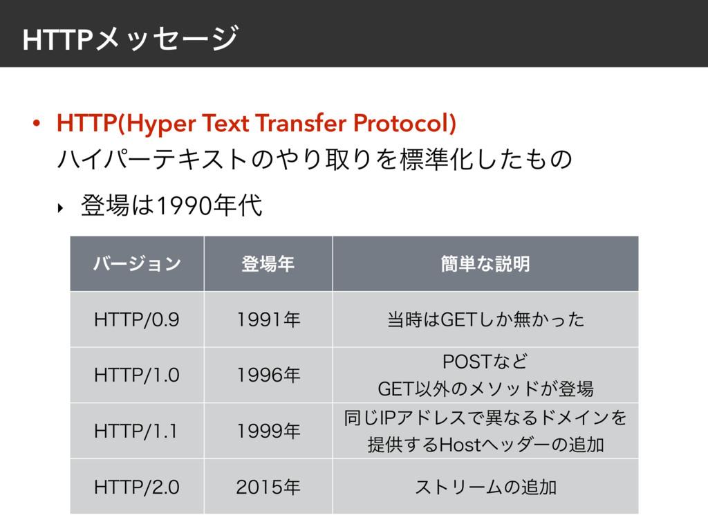 HTTPϝοηʔδ • HTTP(Hyper Text Transfer Protocol)...