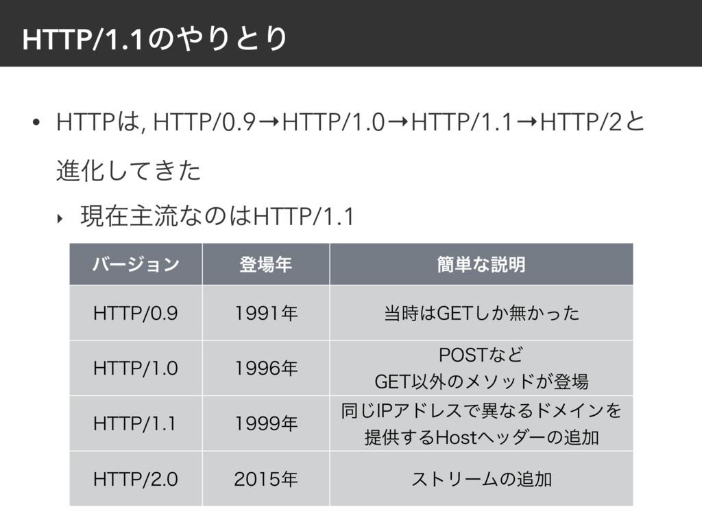 HTTP/1.1ͷΓͱΓ • HTTP, HTTP/0.9→HTTP/1.0→HTTP/1...