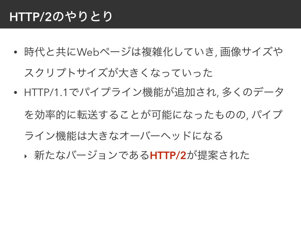 HTTP/2ͷΓͱΓ • ͱڞʹWebϖʔδෳԽ͍͖ͯ͠, ը૾αΠζ εΫϦϓτ...