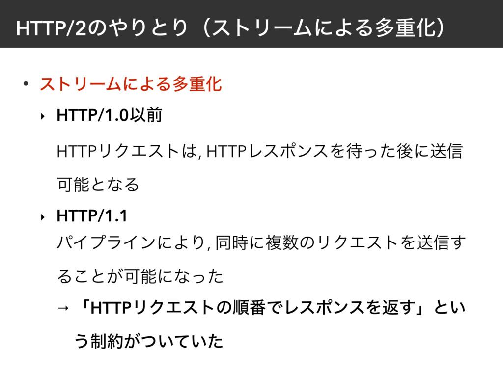 HTTP/2ͷΓͱΓʢετϦʔϜʹΑΔଟॏԽʣ • ετϦʔϜʹΑΔଟॏԽ ‣ HTTP/1...