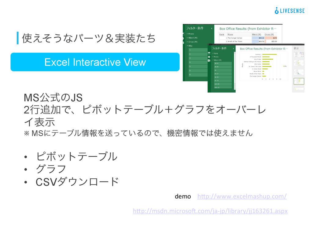 ͑ͦ͏ͳύʔπˍ࣮ͨͪ Excel Interactive View  MSެࣜͷJS...