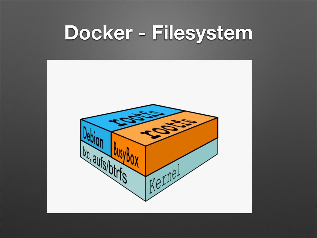 Docker - Filesystem