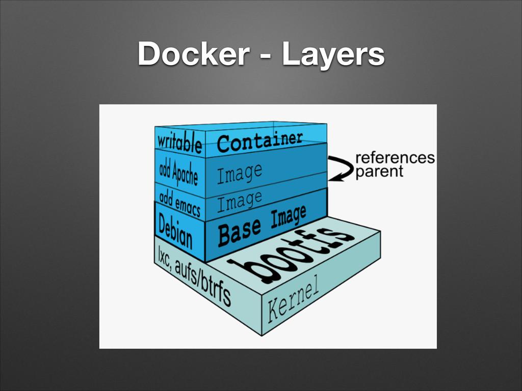 Docker - Layers