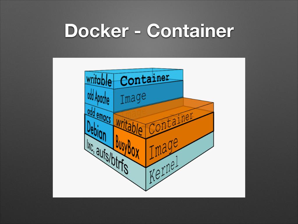Docker - Container
