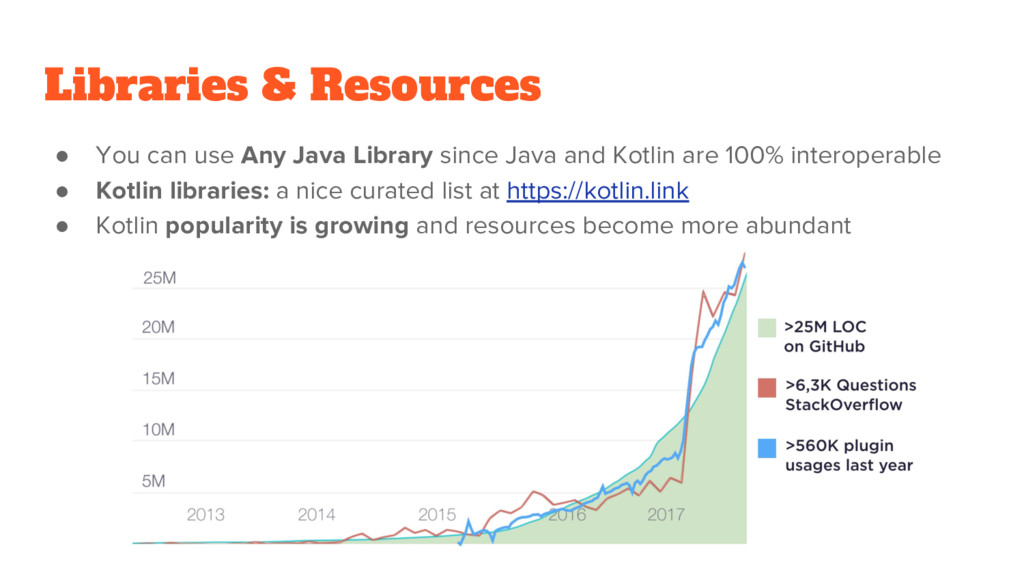 Libraries & Resources ● You can use Any Java Li...