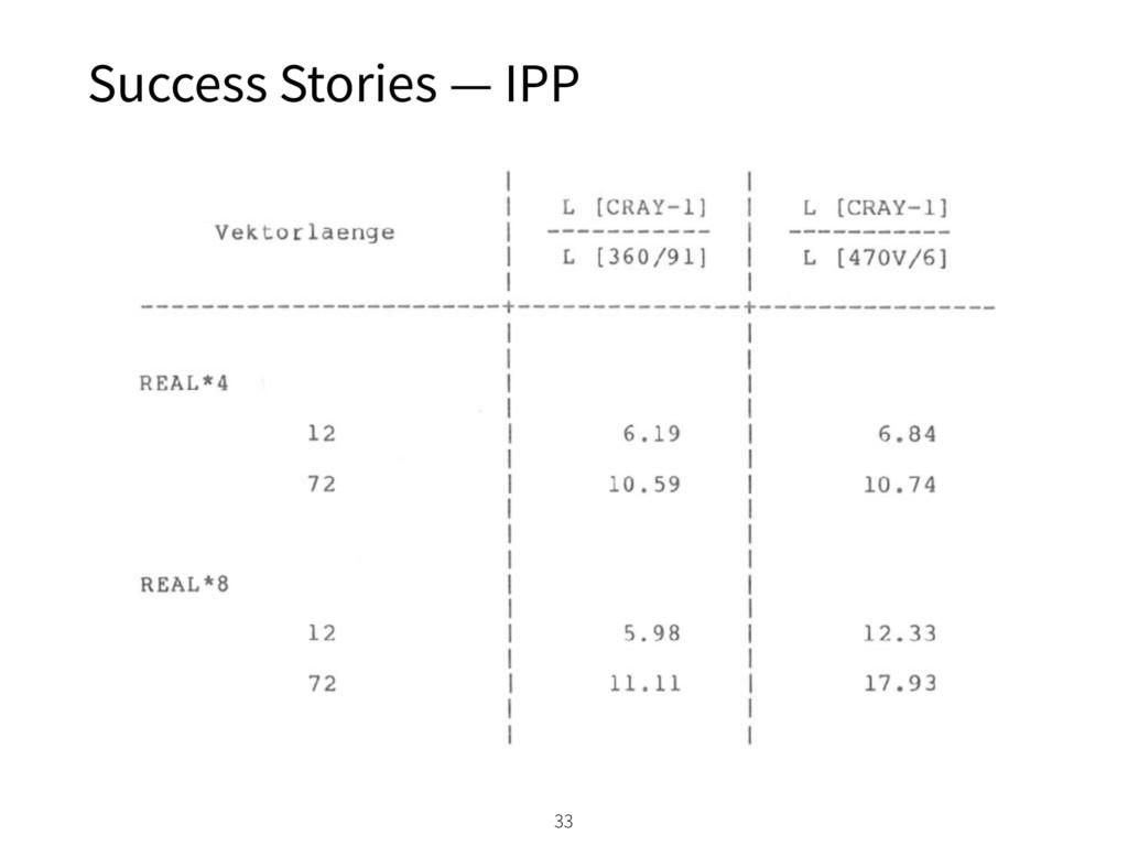 Success Stories — IPP 33