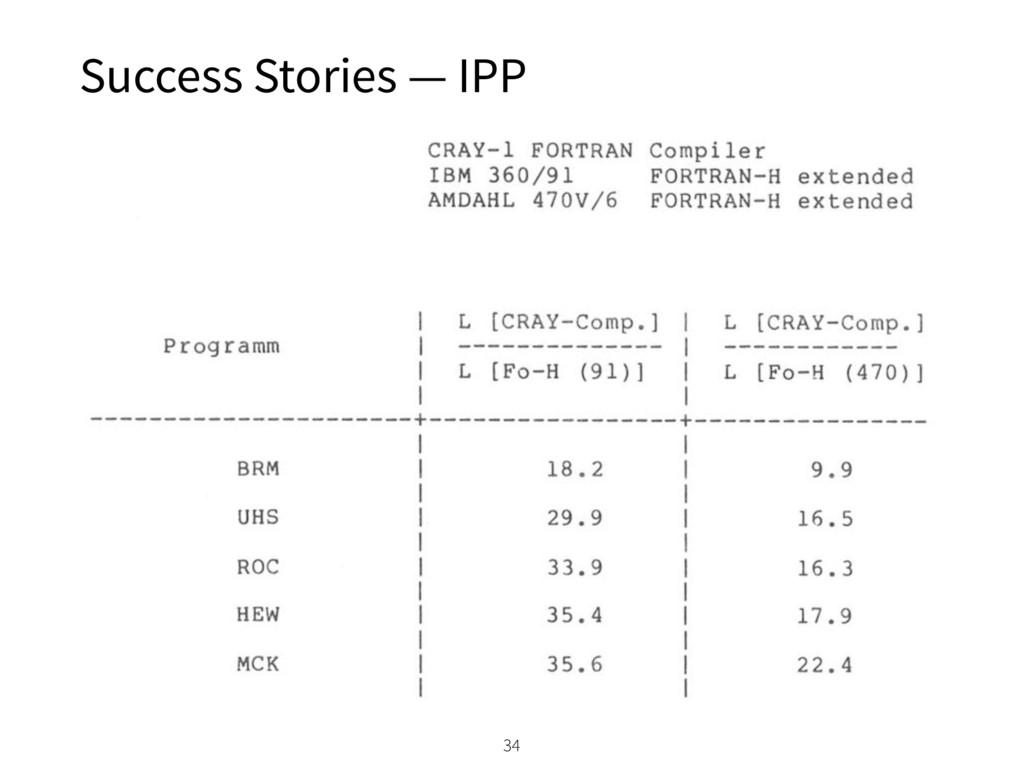 Success Stories — IPP 34