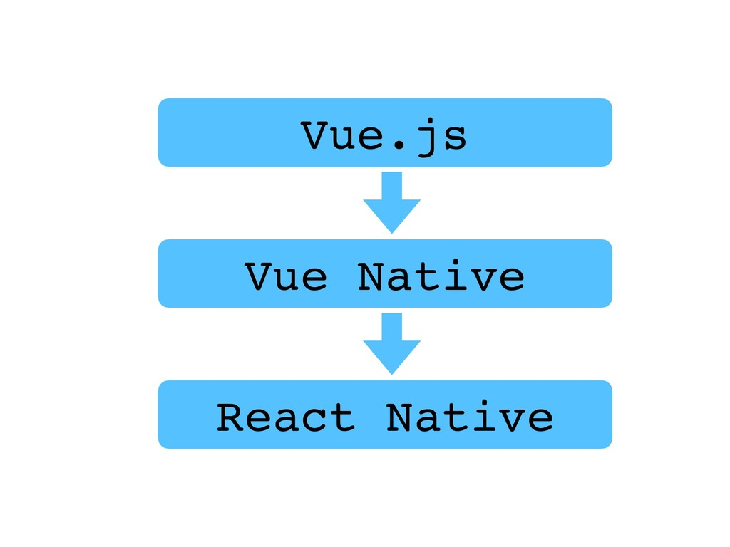 Vue.js Vue Native React Native