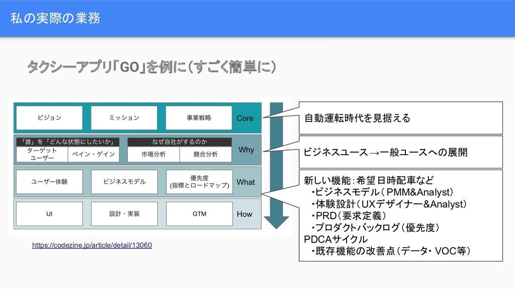 私の実際の業務 タクシーアプリ「GO」を例に(すごく簡単に) https://codezine...