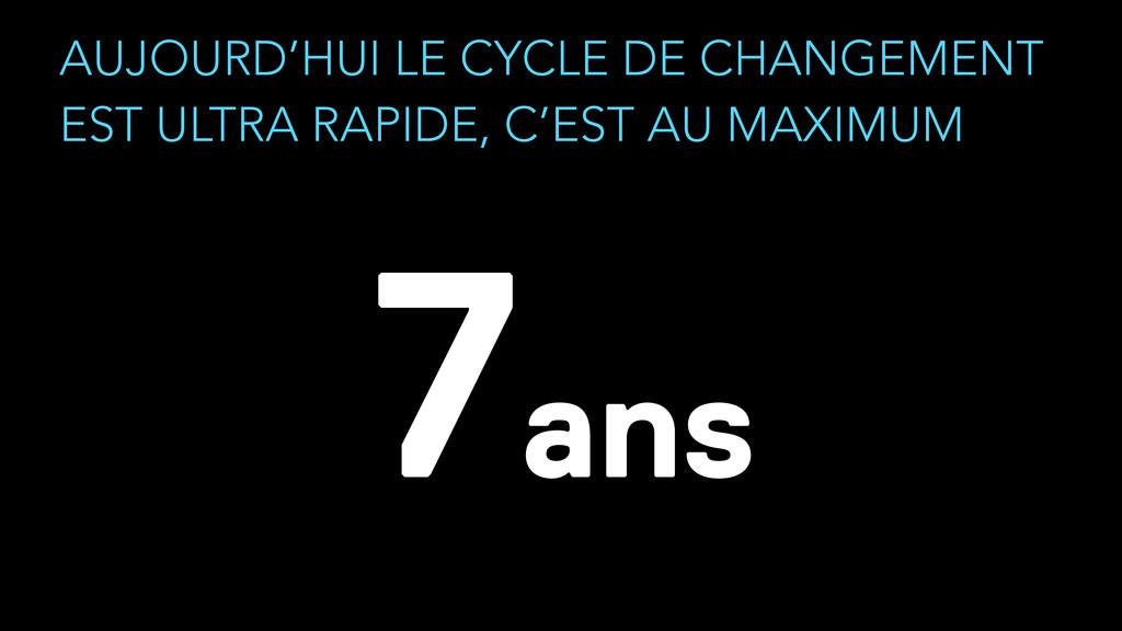 AUJOURD'HUI LE CYCLE DE CHANGEMENT EST ULTRA RA...
