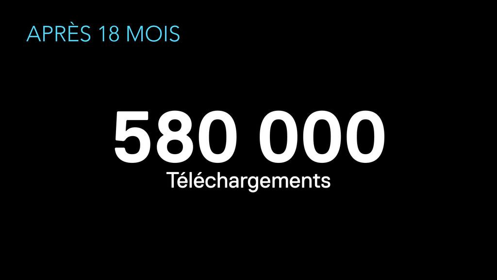 APRÈS 18 MOIS 580 000 Téléchargements