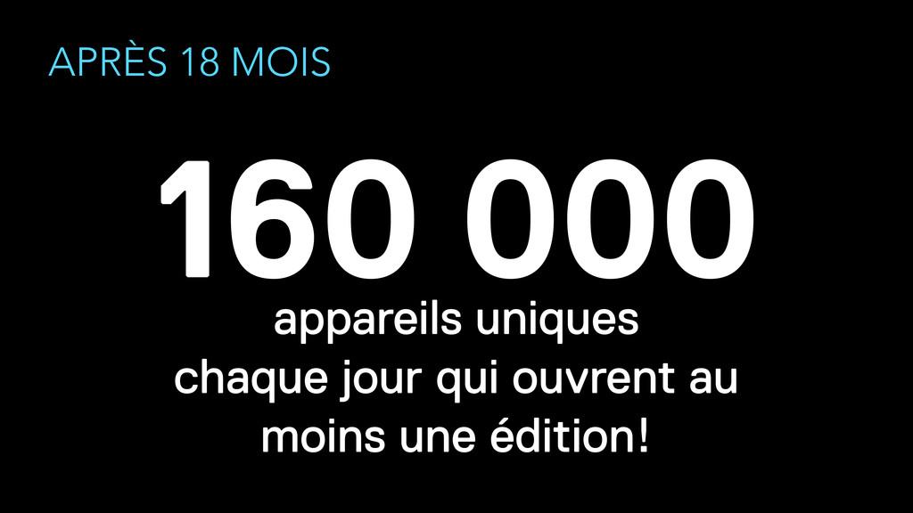 APRÈS 18 MOIS 160 000 appareils uniques chaque...