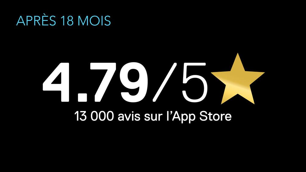 APRÈS 18 MOIS 13 000 avis sur l'App Store 4.79/5