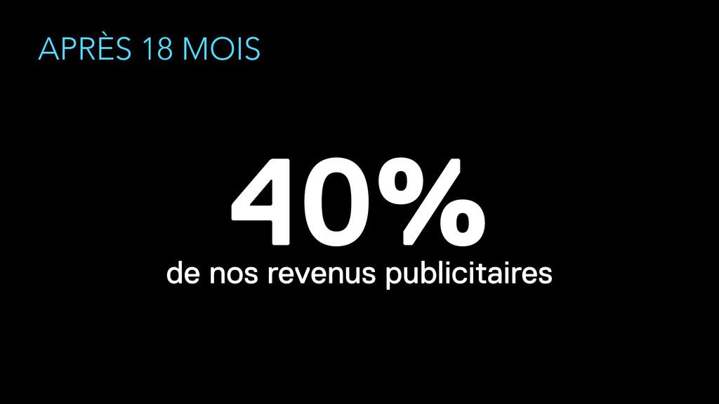 APRÈS 18 MOIS 40% de nos revenus publicitaires