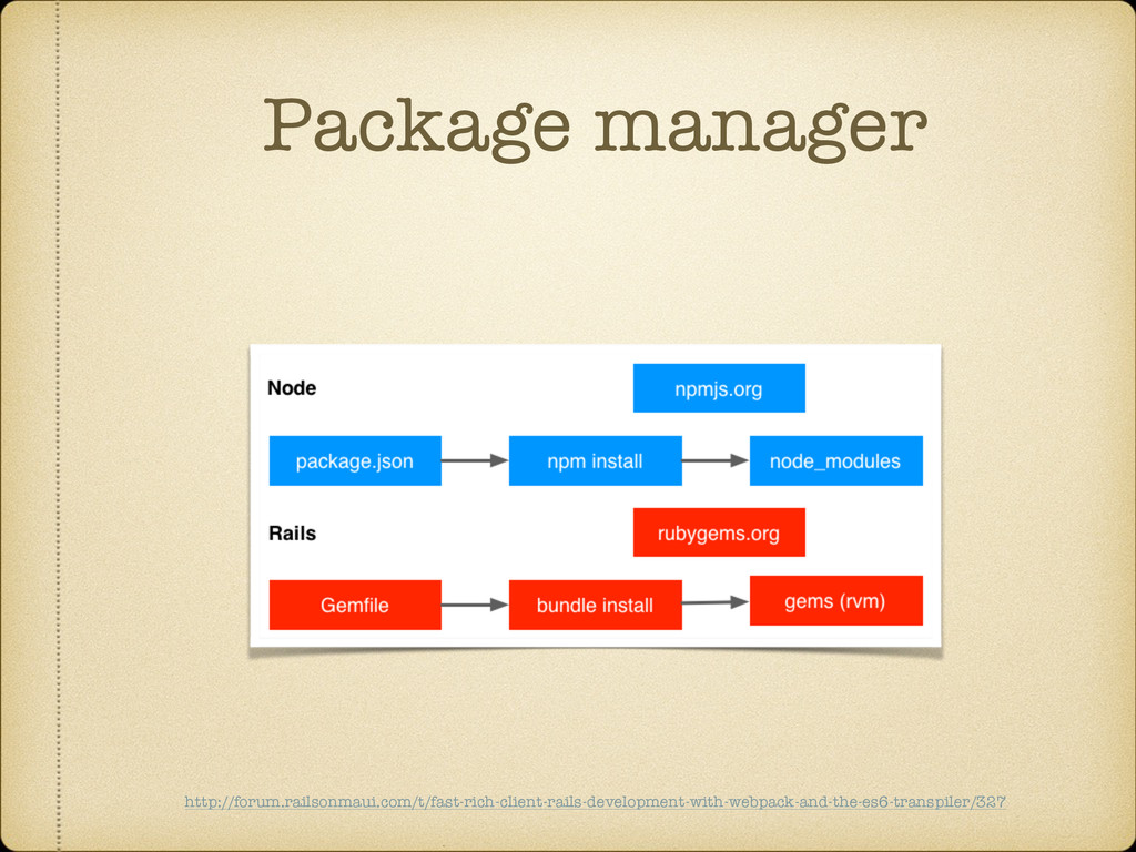 Package manager http://forum.railsonmaui.com/t/...
