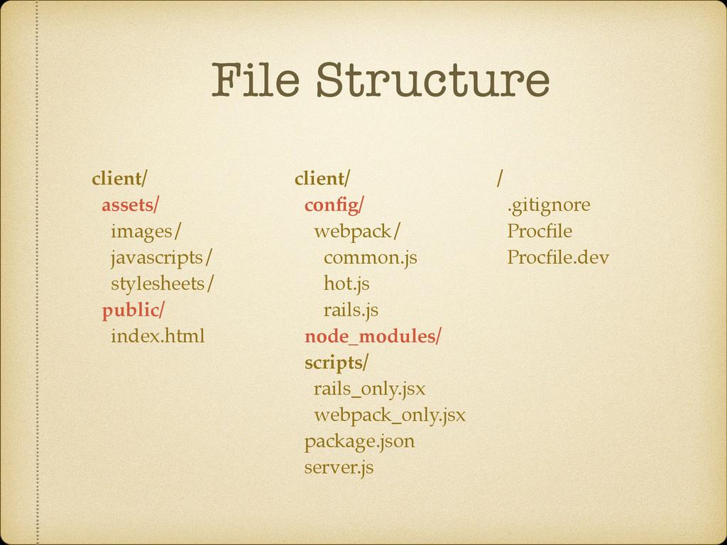 File Structure client/ assets/ images/ javascri...