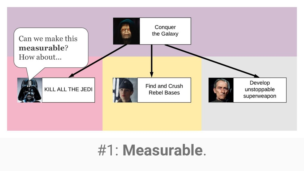 Can we make this measurable? How about... #1: M...