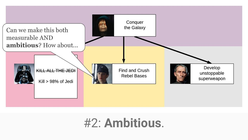 Can we make this both measurable AND ambitious?...