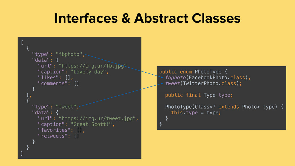 Interfaces & Abstract Classes [