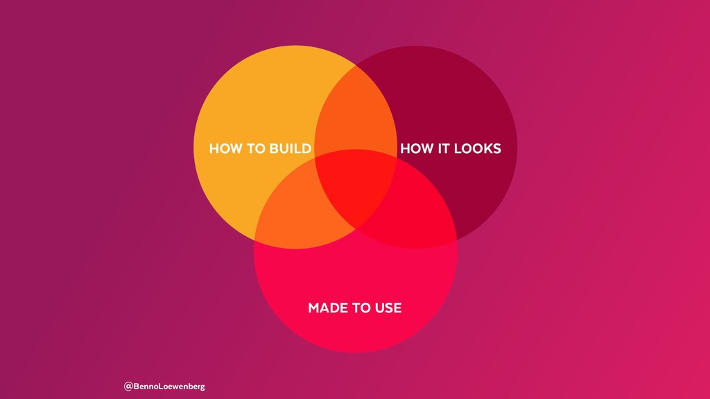 @BennoLoewenberg HOW TO USE HOW TO BUILD HOW IT...