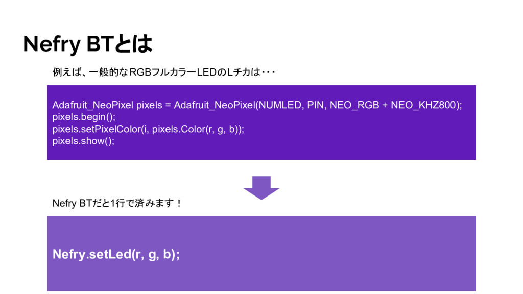 Nefry BTとは Adafruit_NeoPixel pixels = Adafruit_...