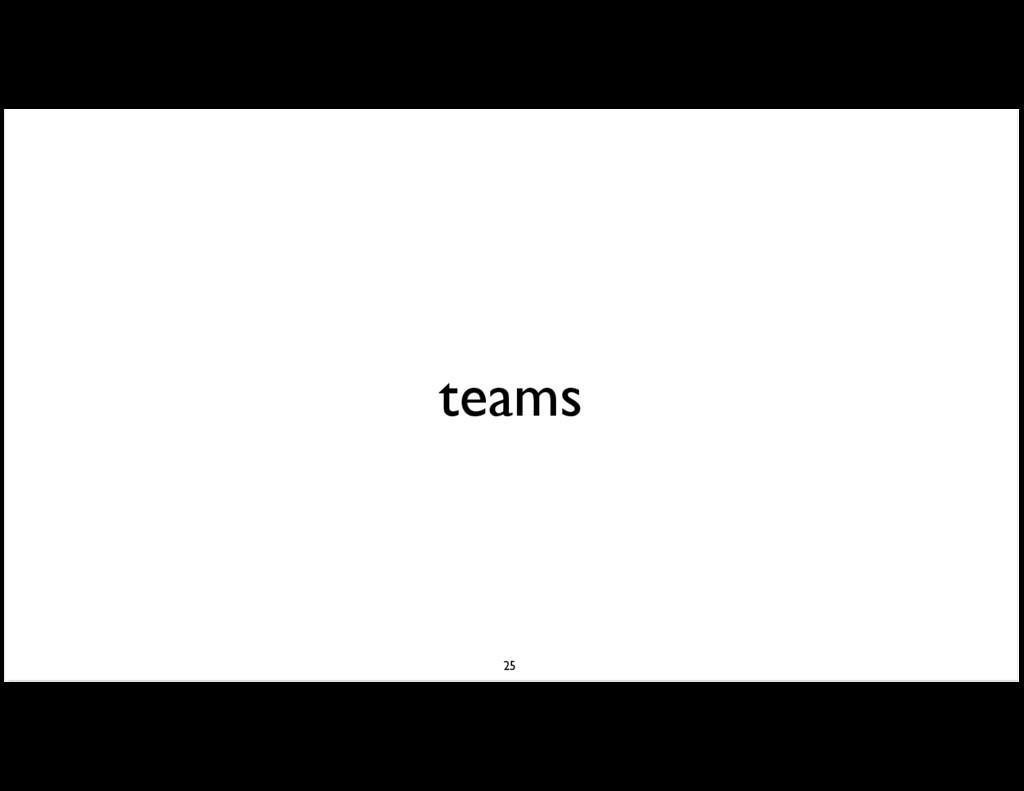 teams 25