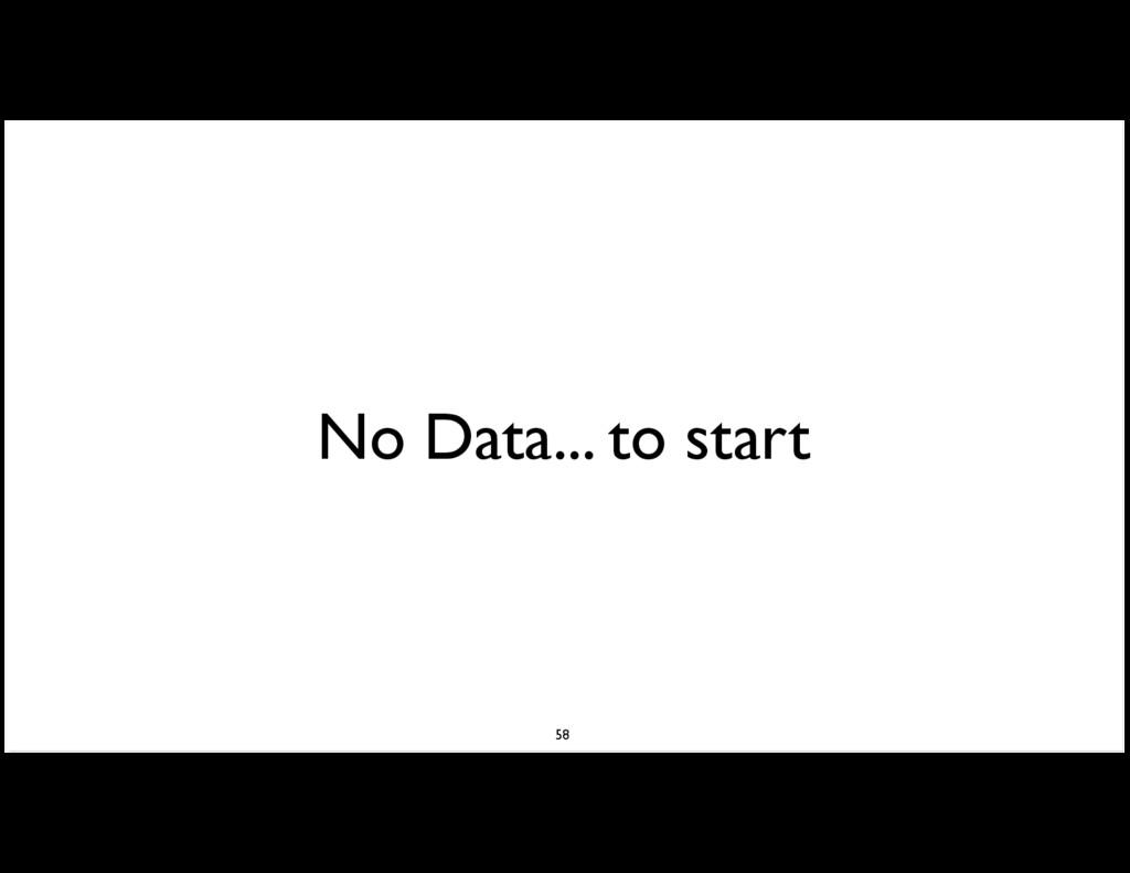 No Data... to start 58