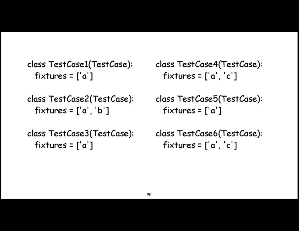 98 class TestCase1(TestCase): fixtures = ['a'] ...
