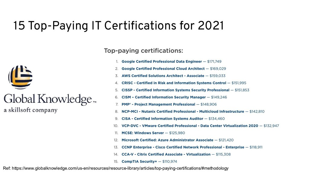 15 Top-Paying IT Certifications for 2021 Ref: ht...