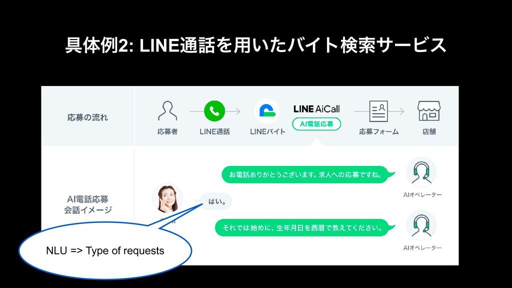 NLU => Type of requests ۩ମྫ2: LINE௨Λ༻͍ͨόΠτݕࡧαʔ...