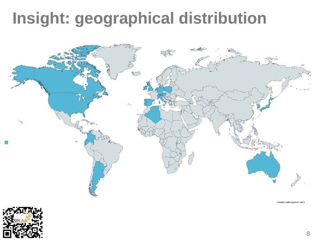 8 Insight: geographical distribution