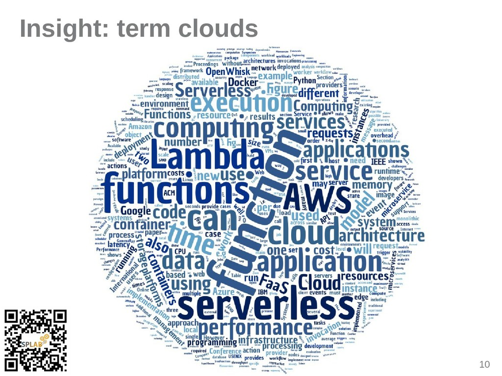 10 Insight: term clouds