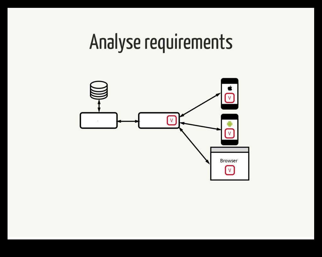 Analyse requirements V Browser V V  V