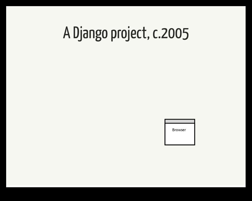 A Django project, c.2005 Browser