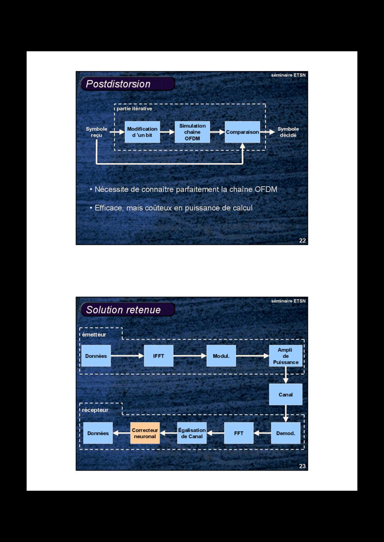 22 séminaire ETSN Postdistorsion Modification d...