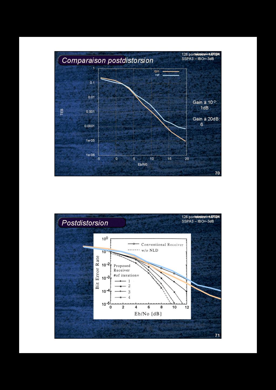 70 séminaire ETSN Comparaison postdistorsion 1e...