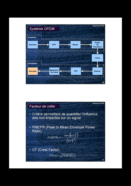 10 séminaire ETSN Système OFDM Données Modul. I...