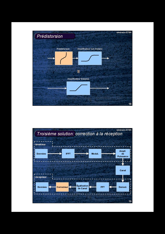 18 séminaire ETSN Prédistorsion Amplificateur l...