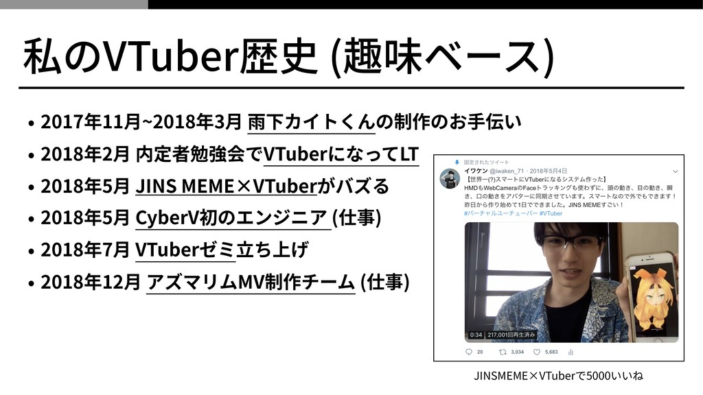 私のVTuber歴史 (趣味ベース) • 2017年11⽉~2018年3⽉ ⾬下カイトくんの制...