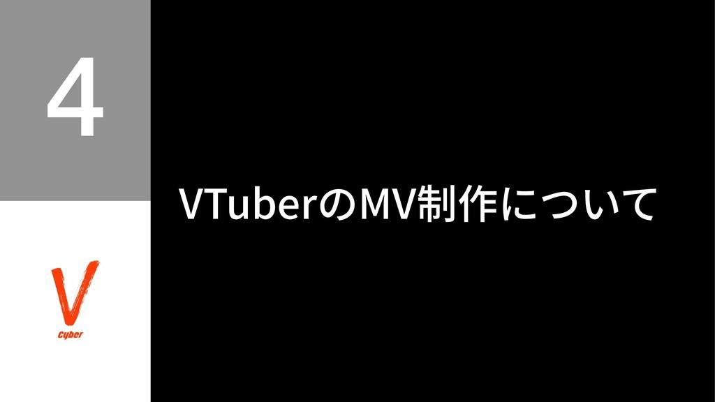 VTuberのMV制作について