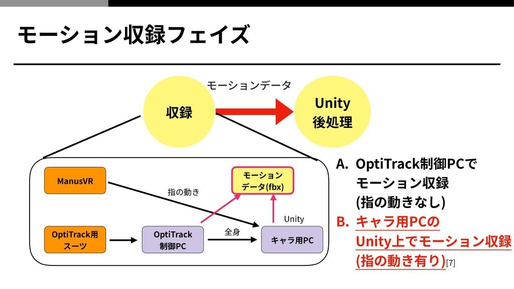 モーション収録フェイズ 収録 Unity 後処理 モーションデータ OptiTrack⽤ スー...