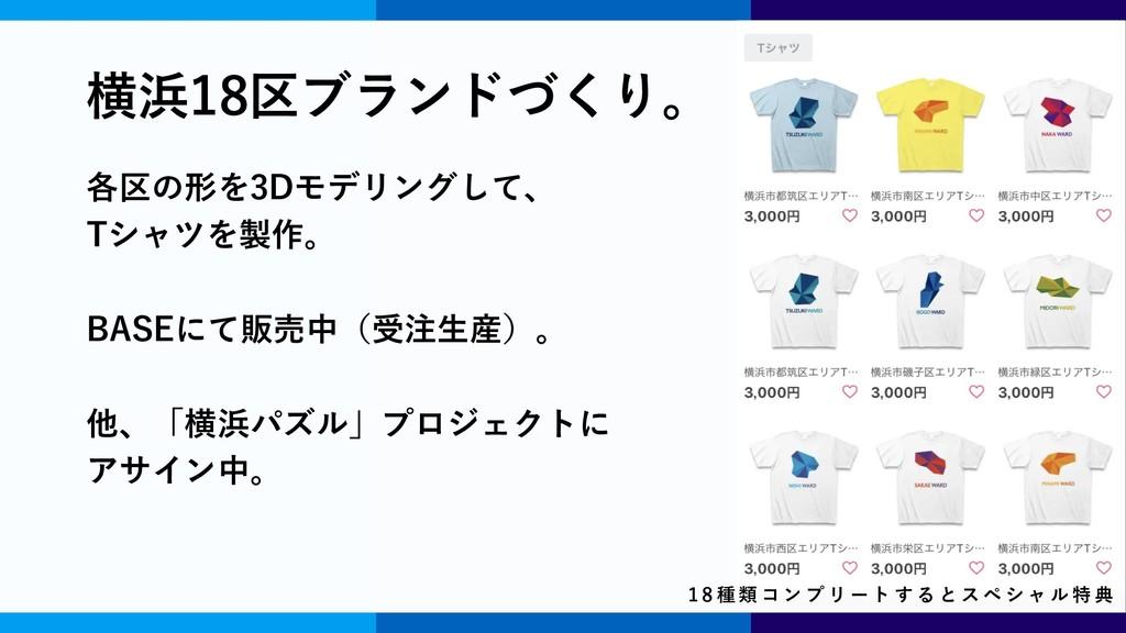 志田 健一 創立者 / 副理事 横浜18区ブランドづくり。 各区の形を3Dモデリングして、 T...