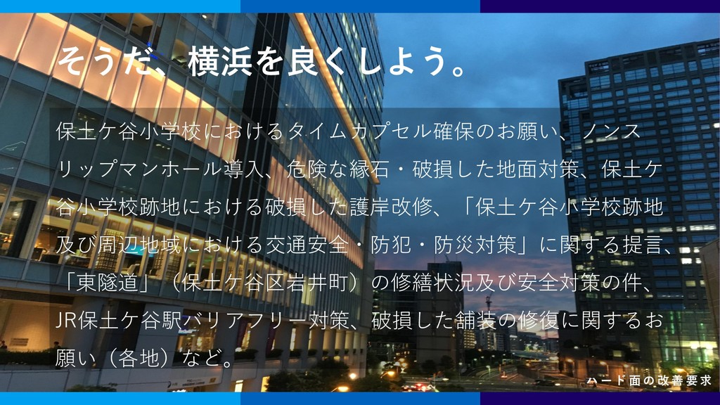 志田 健一 創立者 / 副理事 ハ ー ド 面 の 改 善 要 求 保土ケ谷小学校におけるタイ...