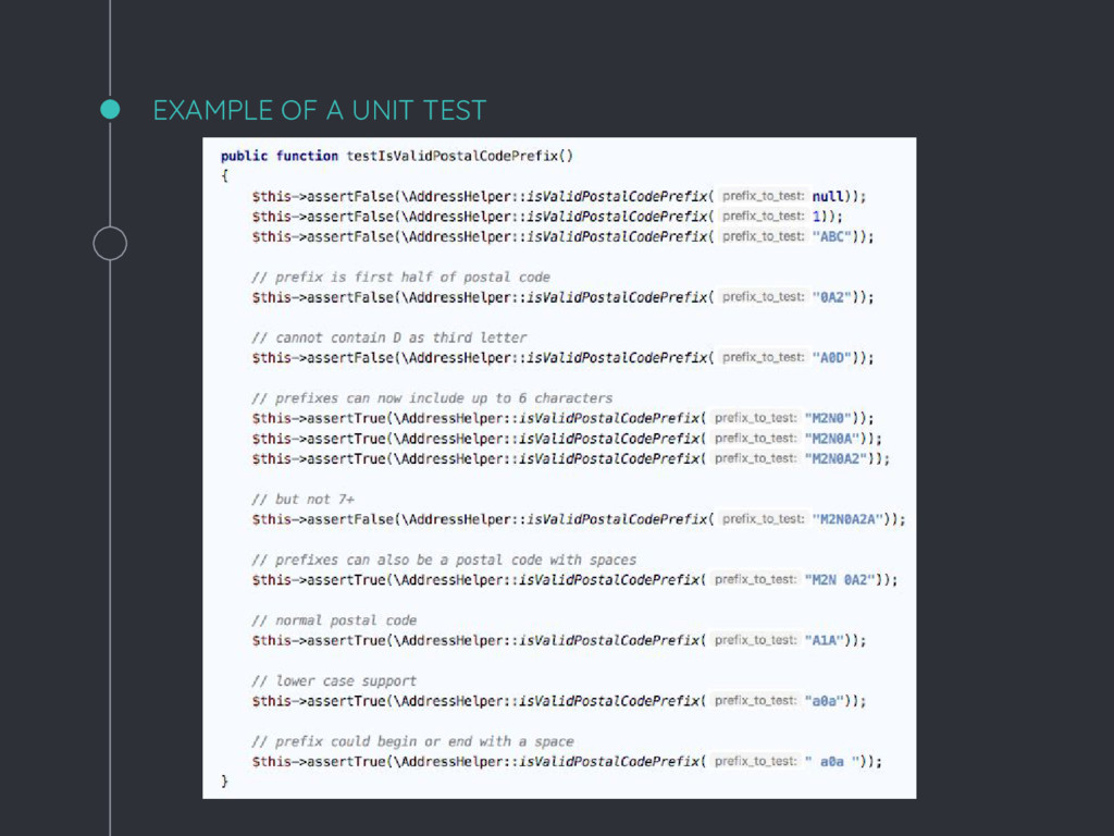 EXAMPLE OF A UNIT TEST