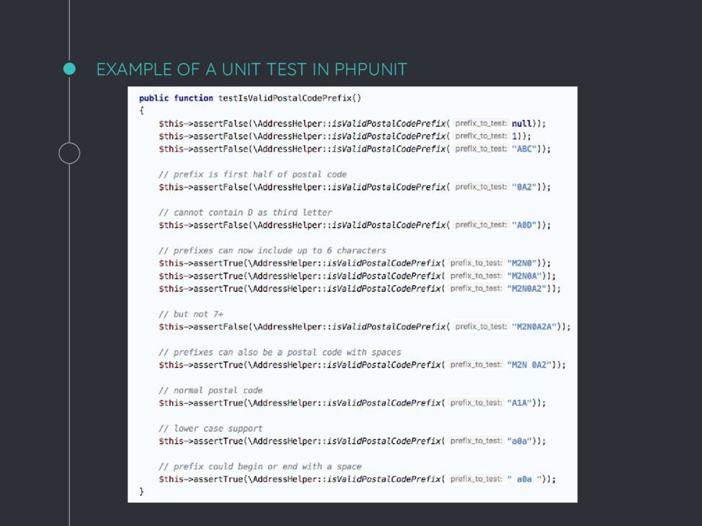 EXAMPLE OF A UNIT TEST IN PHPUNIT
