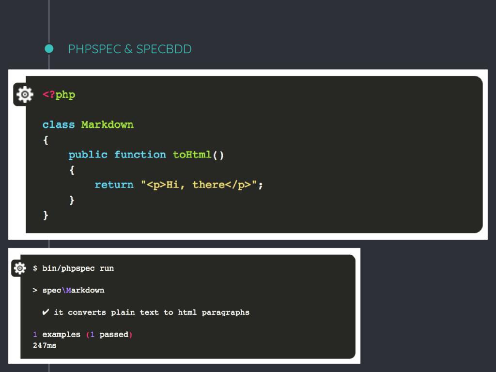 PHPSPEC & SPECBDD